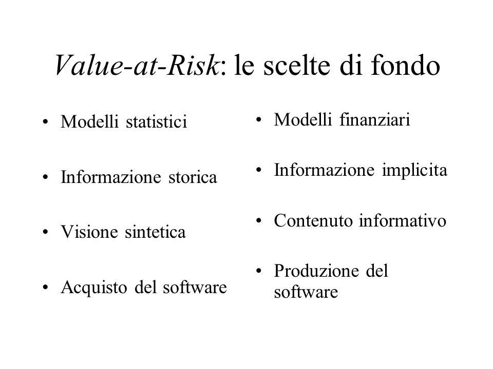 Value-at-Risk: le scelte di fondo