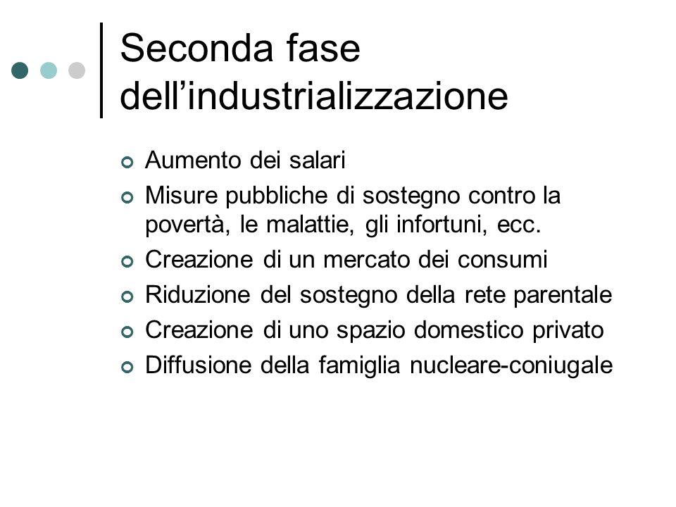 Seconda fase dell'industrializzazione