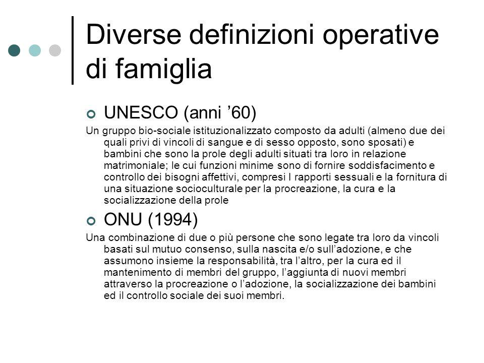 Diverse definizioni operative di famiglia