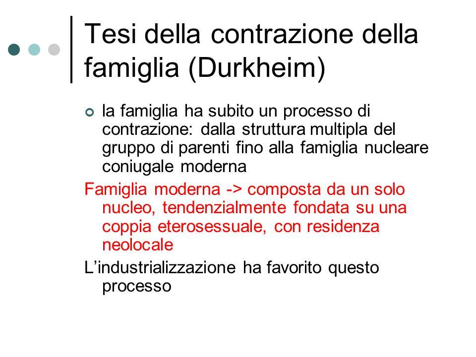 Tesi della contrazione della famiglia (Durkheim)