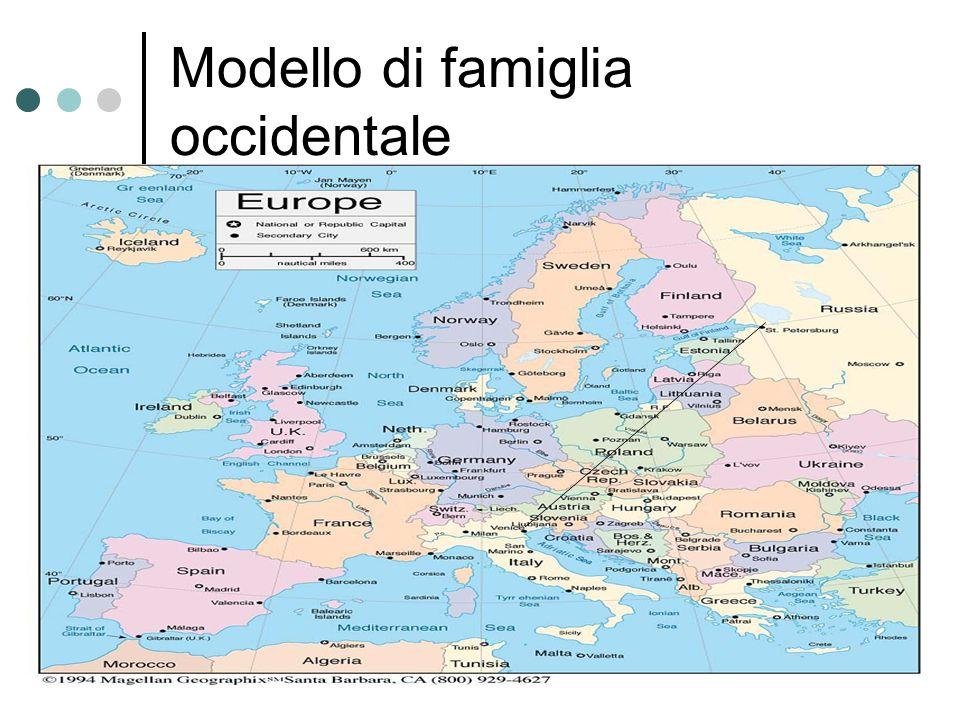 Modello di famiglia occidentale