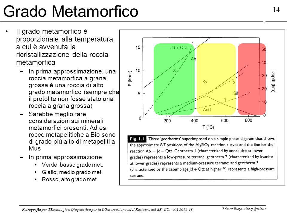 Grado Metamorfico Il grado metamorfico è proporzionale alla temperatura a cui è avvenuta la ricristallizzazione della roccia metamorfica.