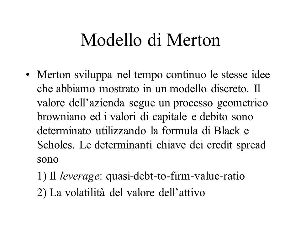 Modello di Merton