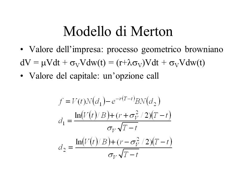 Modello di Merton Valore dell'impresa: processo geometrico browniano