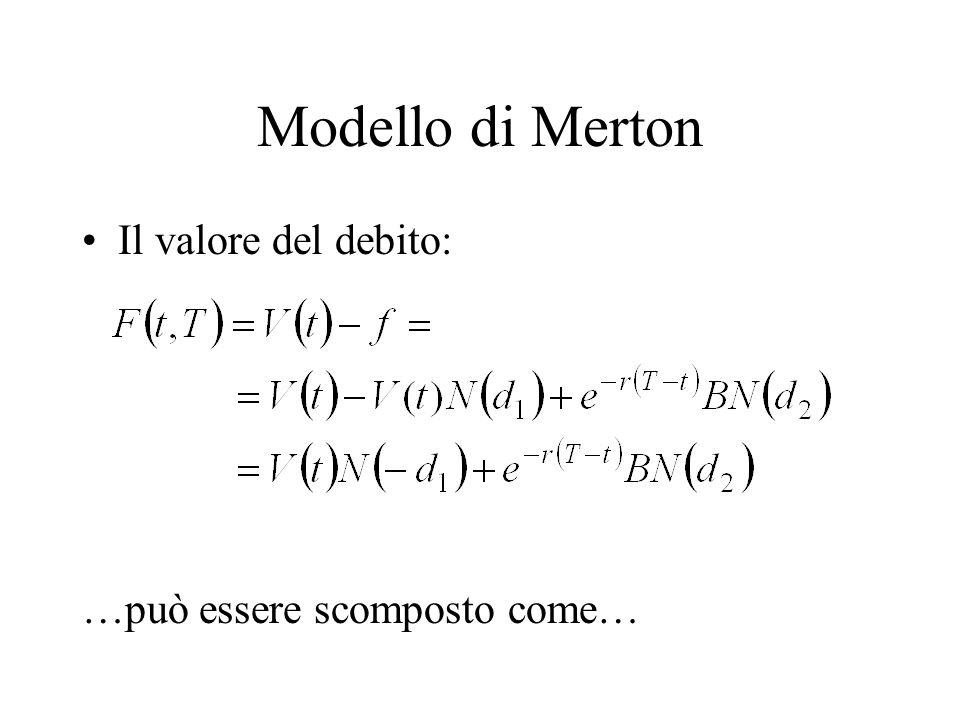 Modello di Merton Il valore del debito: …può essere scomposto come…