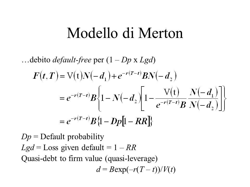 Modello di Merton …debito default-free per (1 – Dp x Lgd)