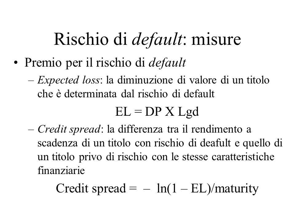 Rischio di default: misure