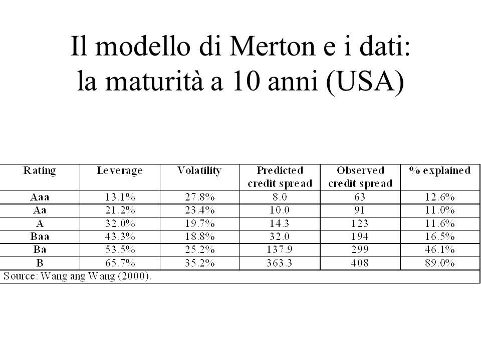 Il modello di Merton e i dati: la maturità a 10 anni (USA)
