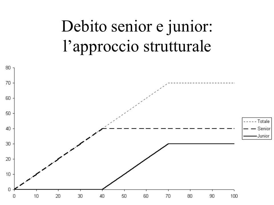 Debito senior e junior: l'approccio strutturale