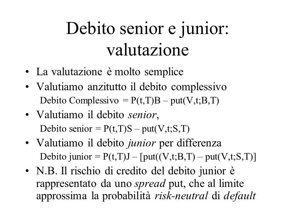 Debito senior e junior: valutazione