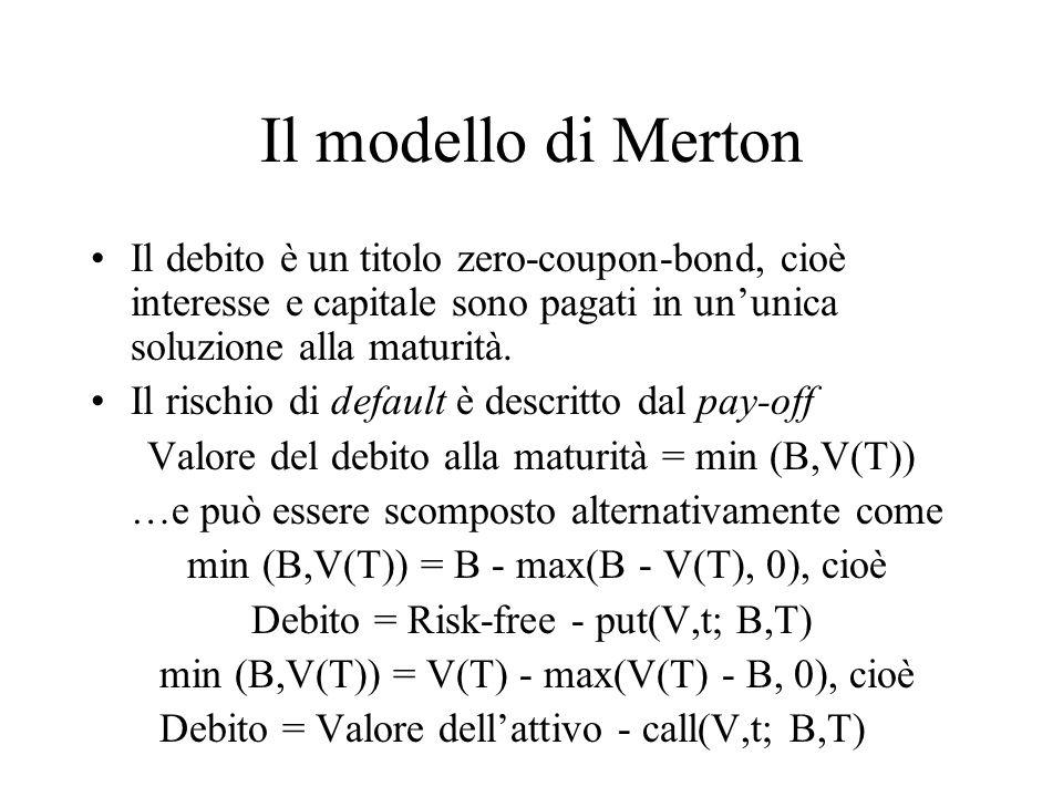 Il modello di Merton Il debito è un titolo zero-coupon-bond, cioè interesse e capitale sono pagati in un'unica soluzione alla maturità.