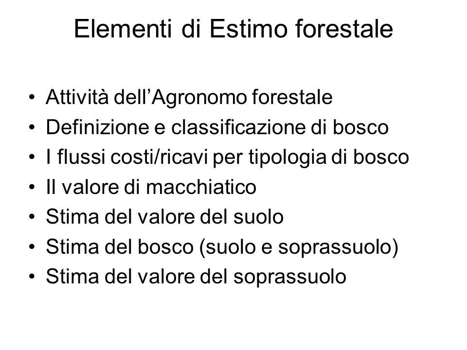 Elementi di estimo forestale corso di estimo territoriale for Stima del costo dell armadio
