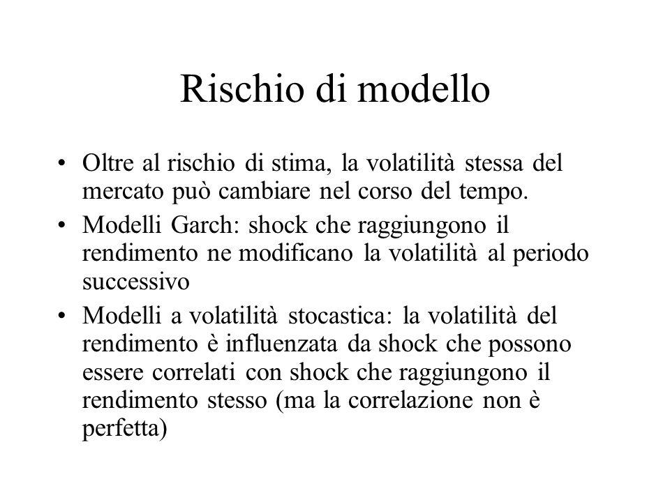 Rischio di modello Oltre al rischio di stima, la volatilità stessa del mercato può cambiare nel corso del tempo.