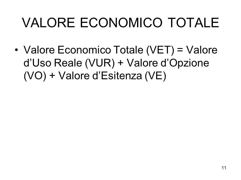 VALORE ECONOMICO TOTALE