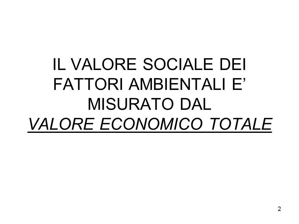 IL VALORE SOCIALE DEI FATTORI AMBIENTALI E' MISURATO DAL VALORE ECONOMICO TOTALE
