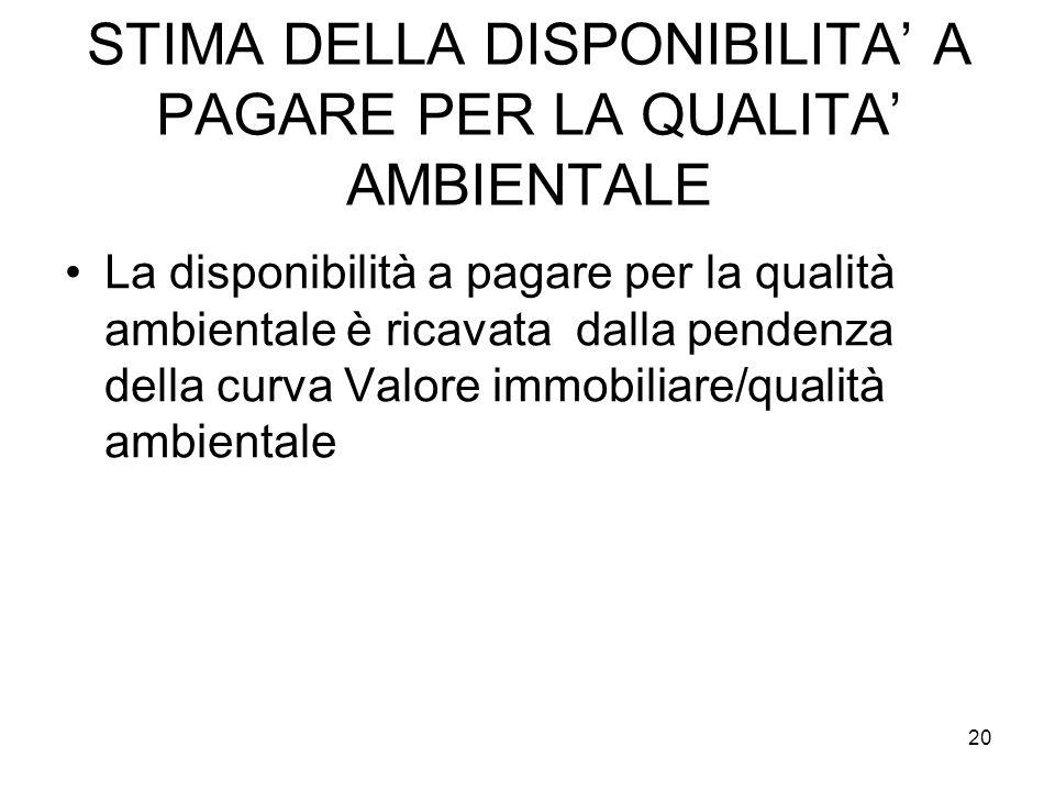 STIMA DELLA DISPONIBILITA' A PAGARE PER LA QUALITA' AMBIENTALE