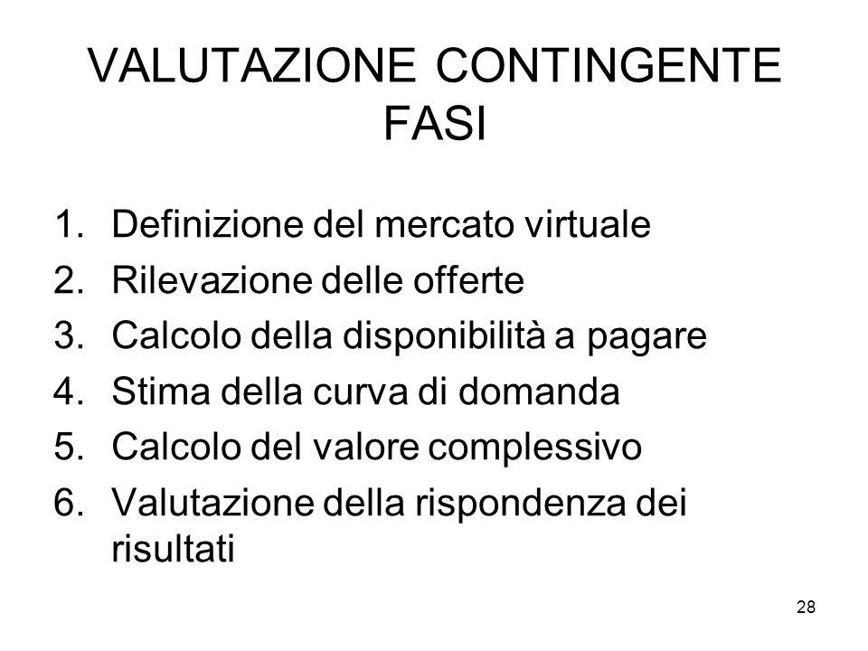 VALUTAZIONE CONTINGENTE FASI