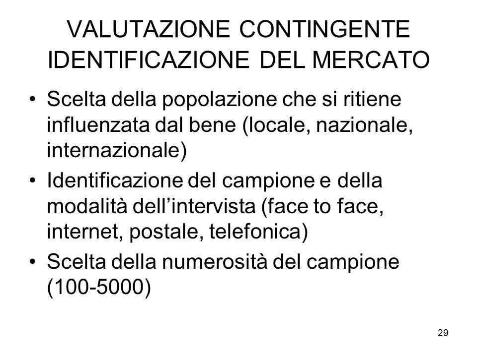 VALUTAZIONE CONTINGENTE IDENTIFICAZIONE DEL MERCATO