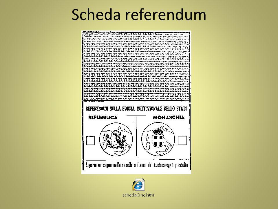Scheda referendum Durata filmato 9'30''.