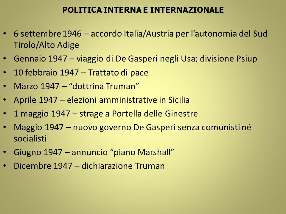 POLITICA INTERNA E INTERNAZIONALE