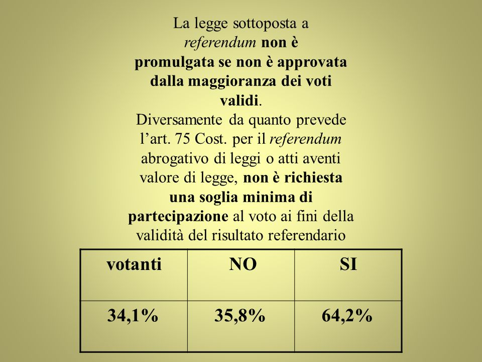 promulgata se non è approvata dalla maggioranza dei voti