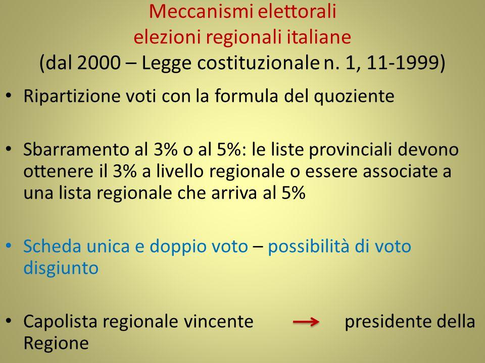 Meccanismi elettorali elezioni regionali italiane (dal 2000 – Legge costituzionale n. 1, 11-1999)