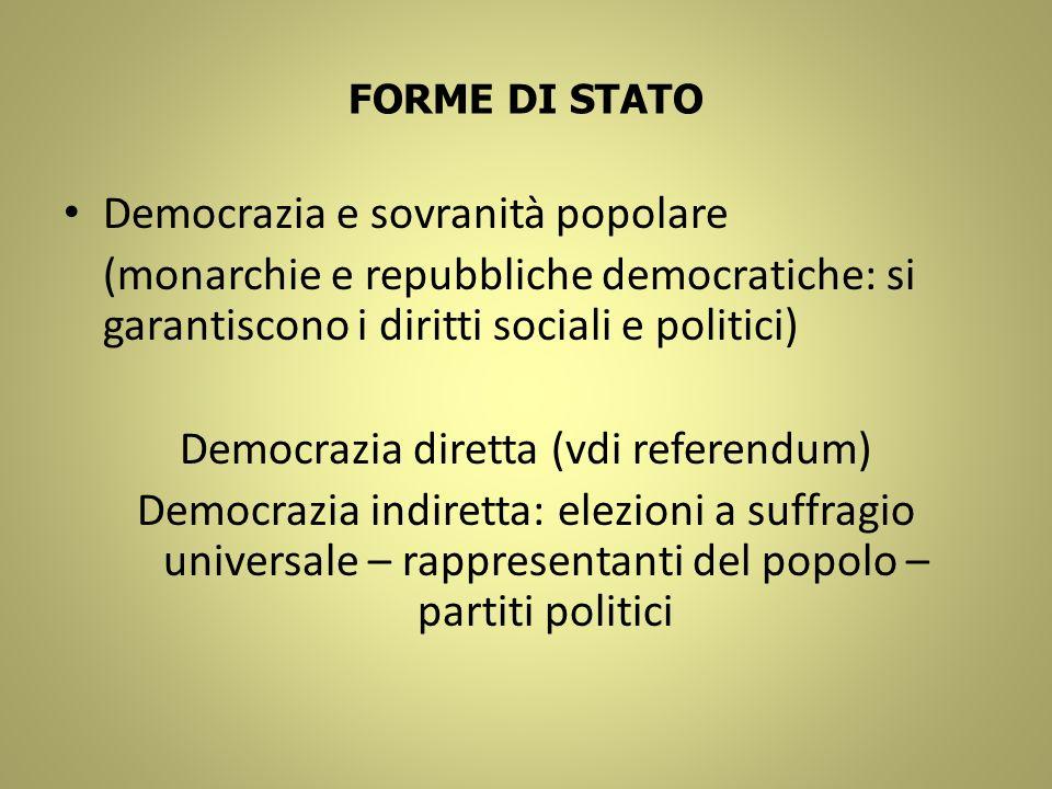 Democrazia diretta (vdi referendum)