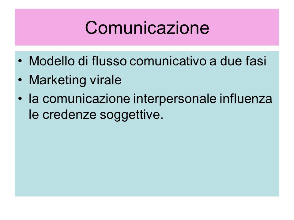 Comunicazione Modello di flusso comunicativo a due fasi