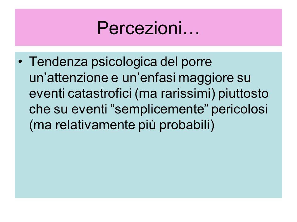 Percezioni…