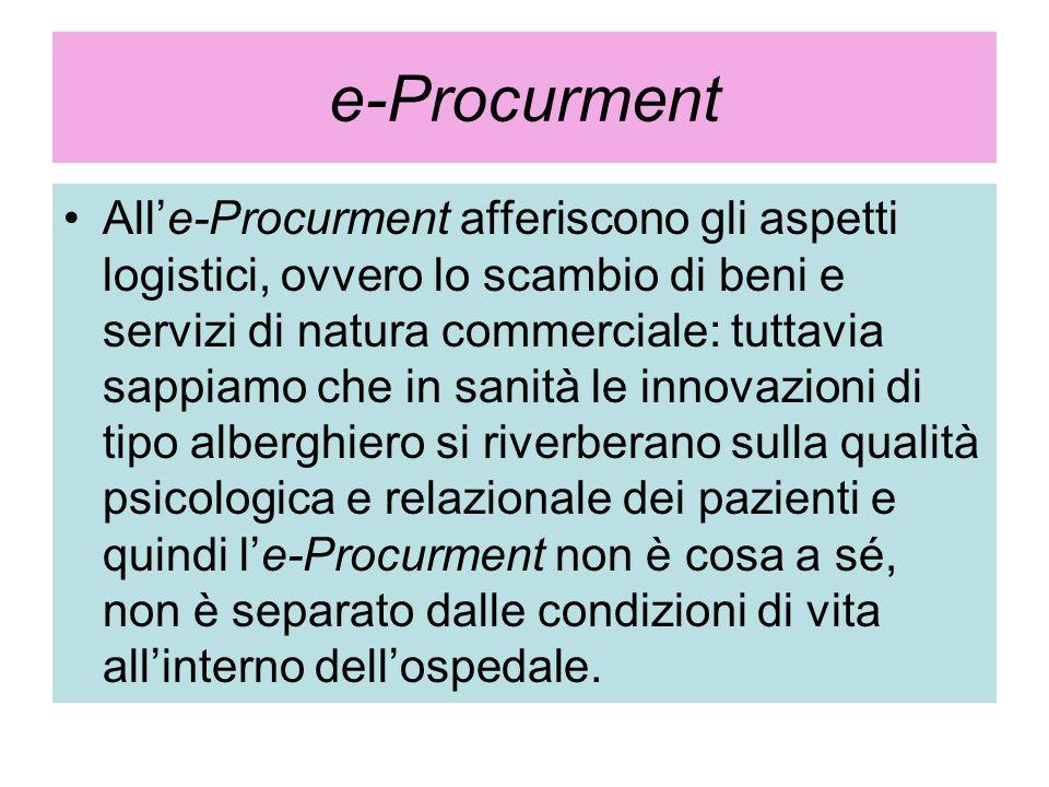 e-Procurment