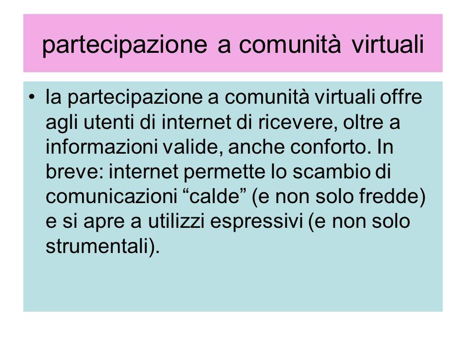 partecipazione a comunità virtuali