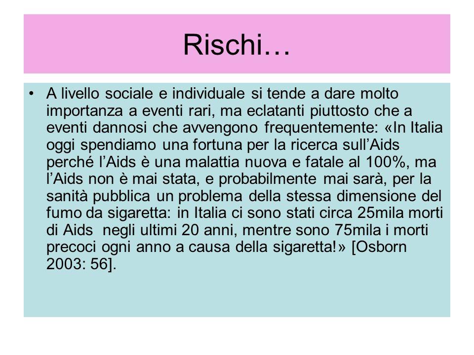 Rischi…
