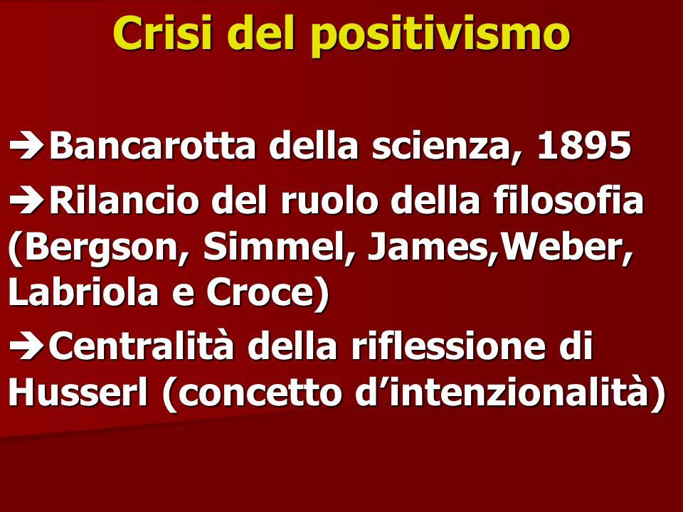 Crisi del positivismo Bancarotta della scienza, 1895