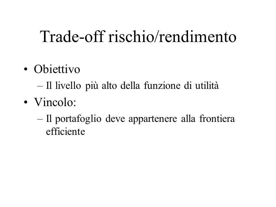 Trade-off rischio/rendimento