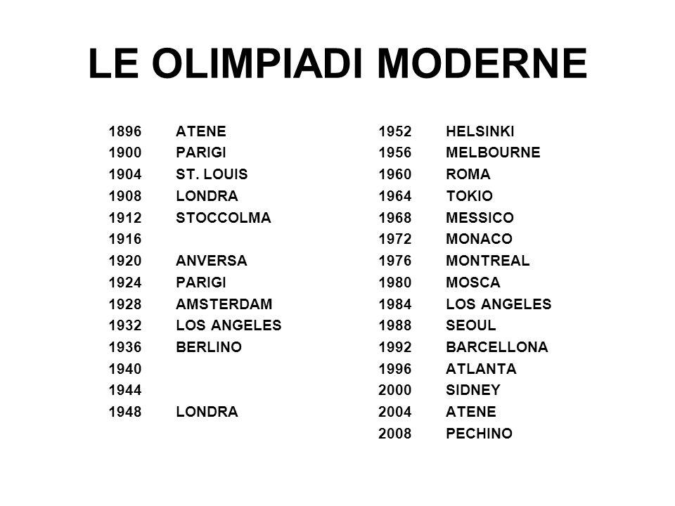 LE OLIMPIADI MODERNE 1896 ATENE 1952 HELSINKI