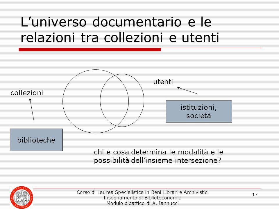 L'universo documentario e le relazioni tra collezioni e utenti