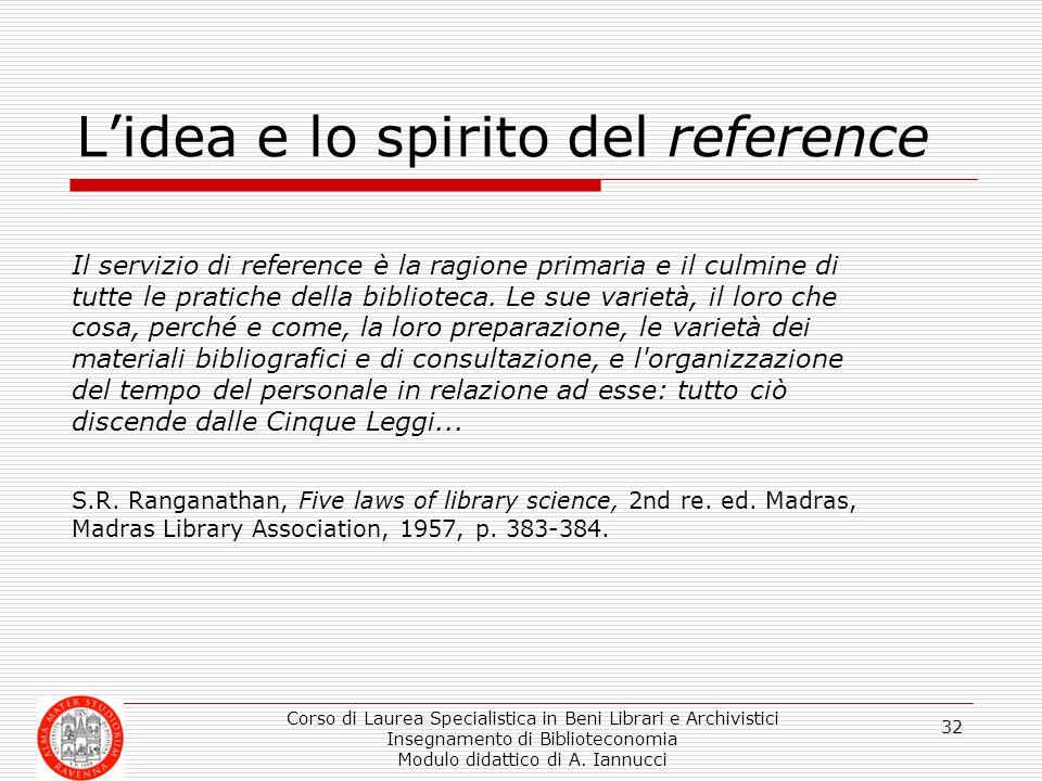 L'idea e lo spirito del reference