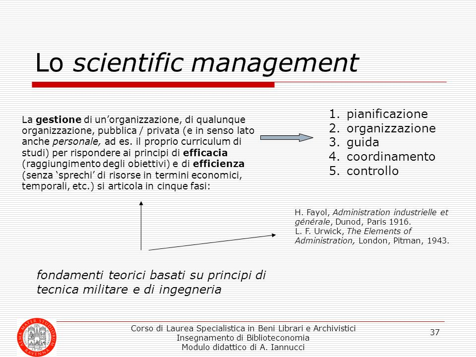 Lo scientific management