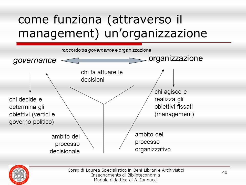 come funziona (attraverso il management) un'organizzazione