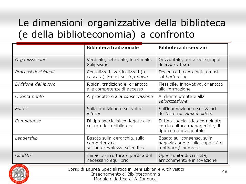 Le dimensioni organizzative della biblioteca (e della biblioteconomia) a confronto