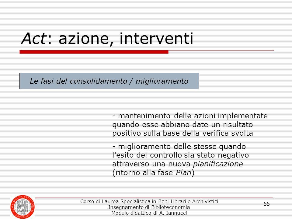 Act: azione, interventi