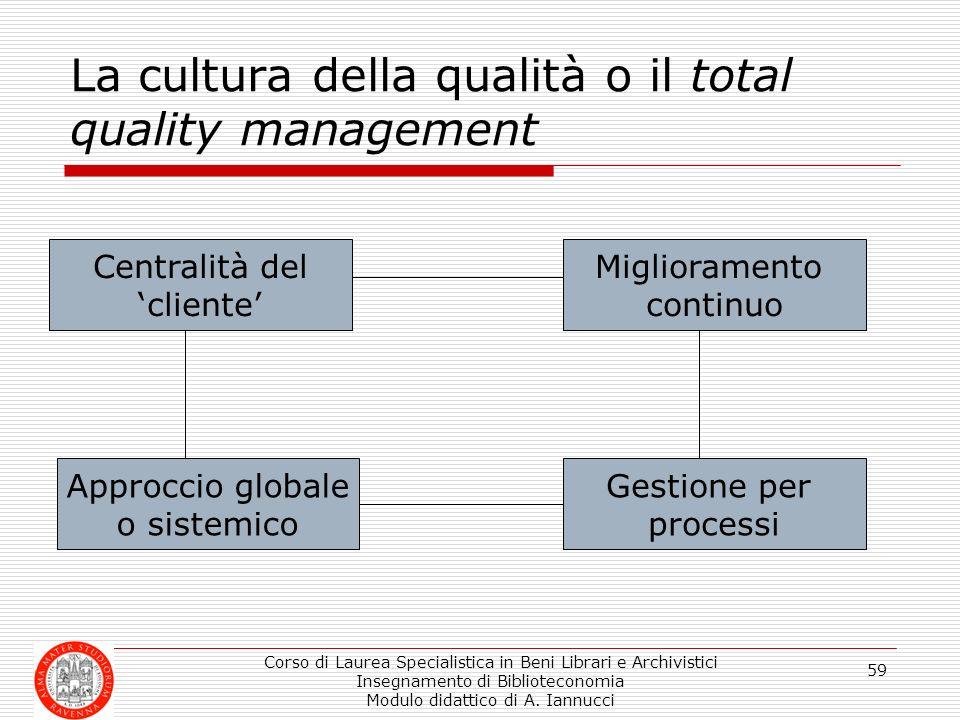 La cultura della qualità o il total quality management