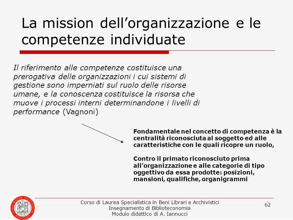 La mission dell'organizzazione e le competenze individuate