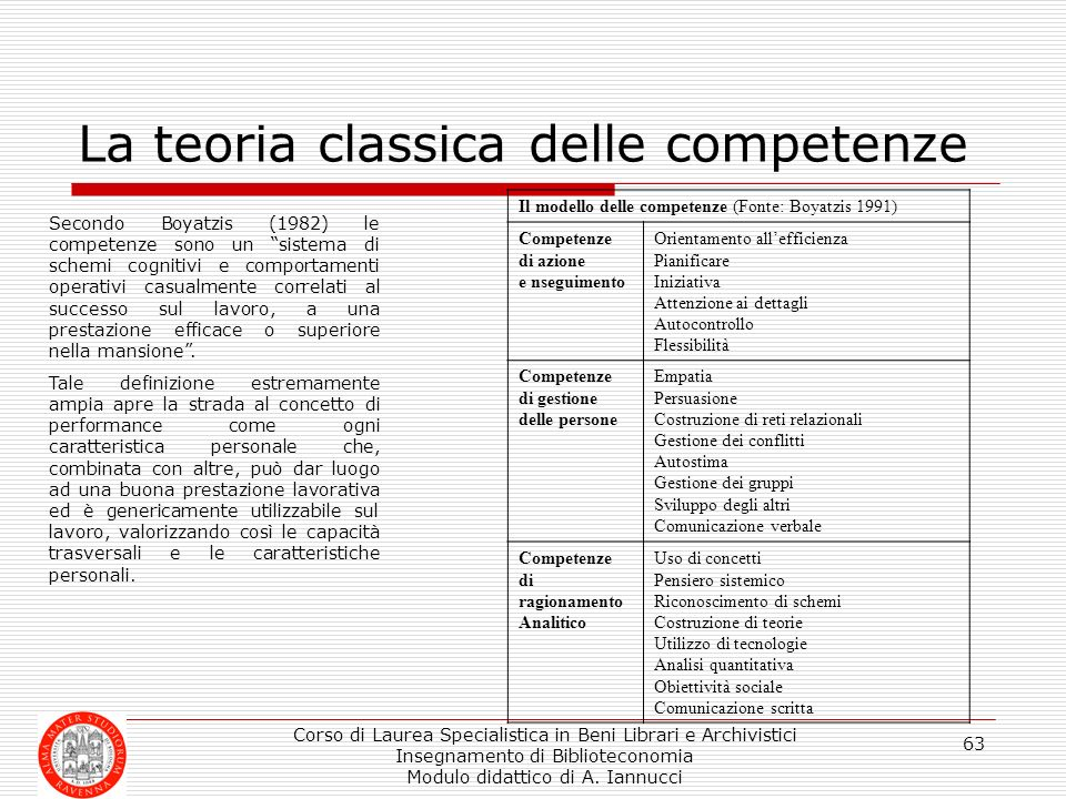 La teoria classica delle competenze