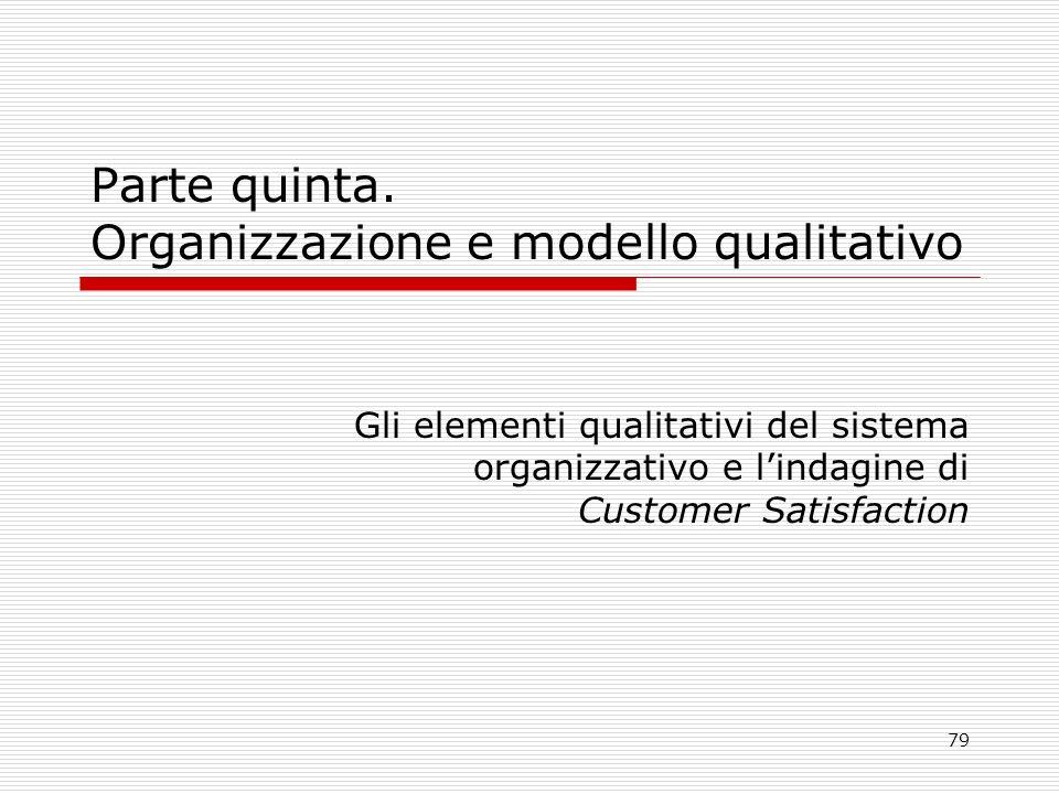 Parte quinta. Organizzazione e modello qualitativo