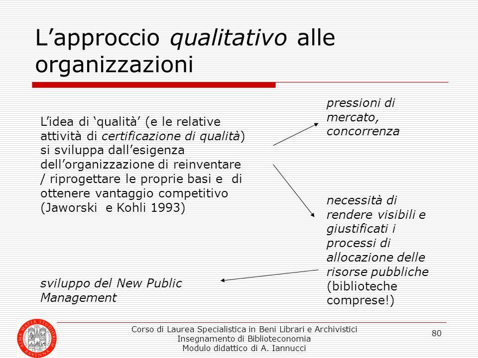 L'approccio qualitativo alle organizzazioni