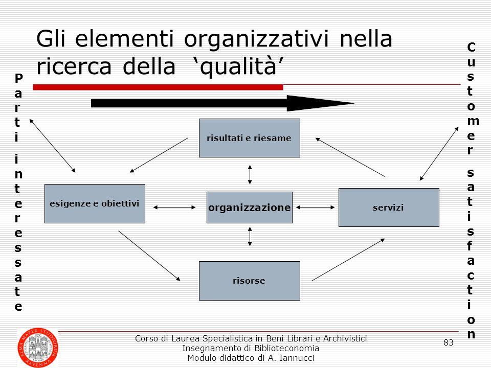 Gli elementi organizzativi nella ricerca della 'qualità'