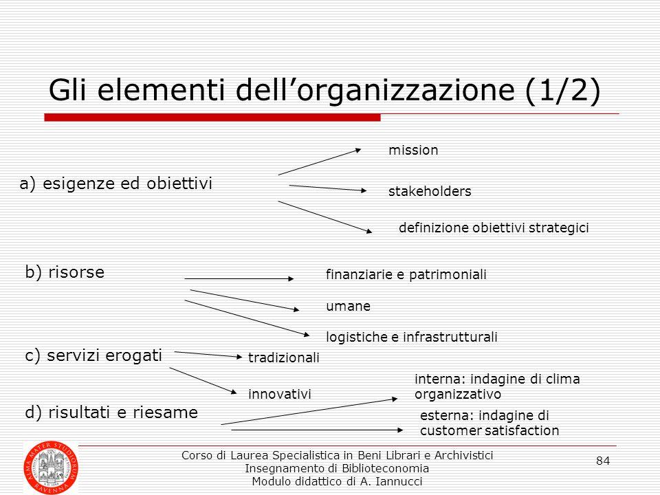Gli elementi dell'organizzazione (1/2)