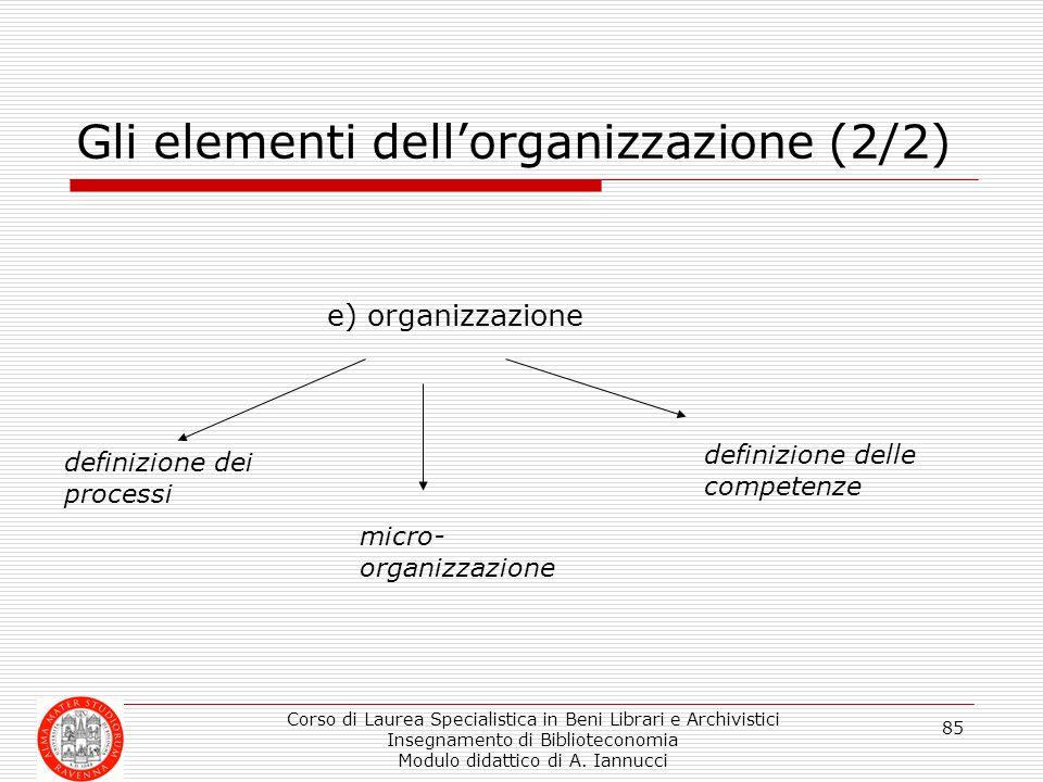 Gli elementi dell'organizzazione (2/2)