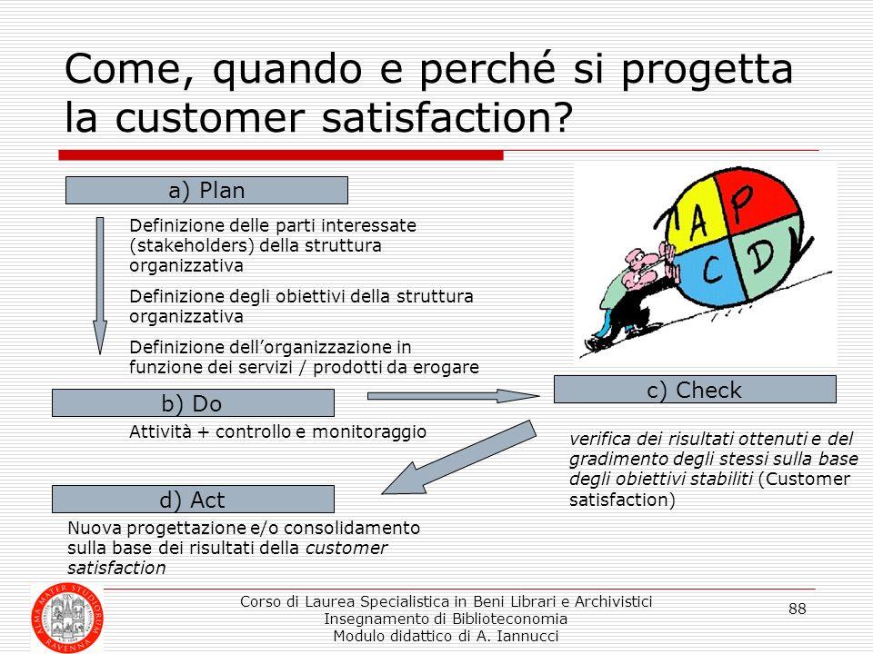 Come, quando e perché si progetta la customer satisfaction